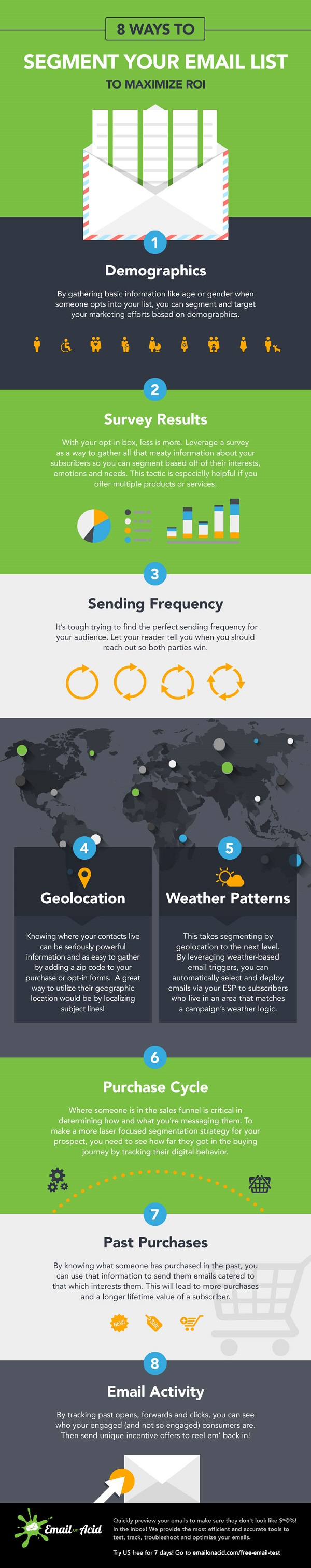 ways to segment your email list to maximize roi grab your infographic