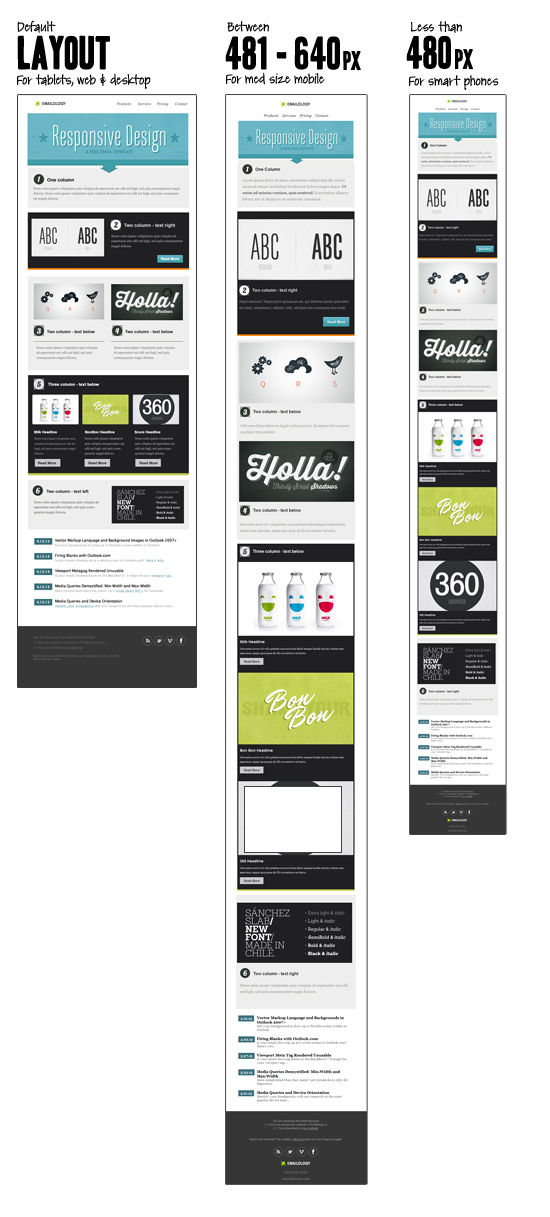 Responsive email template sections