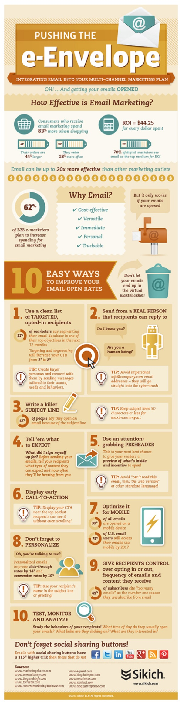 Sikich: 10 Easy Ways to Improve Email Open Rates