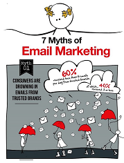 best email newsletters