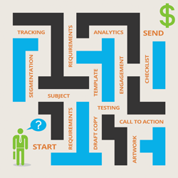 email campaign maze