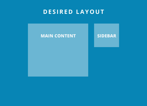 Desired layout of content