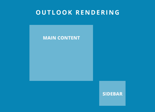 Outlook rendering of width of content