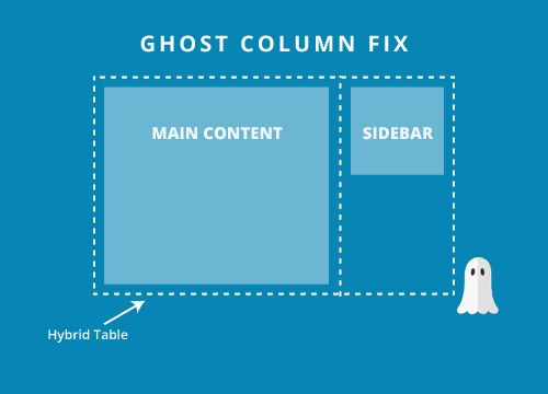 Ghost Column Fix