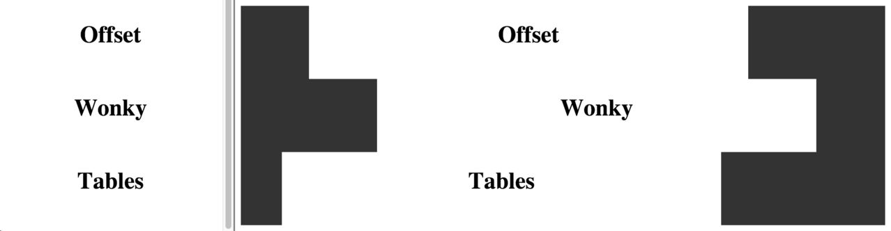 Offset Wonky Tables