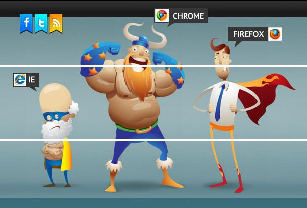 Types of internet browsers