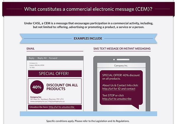 Commercial electronic components infographic