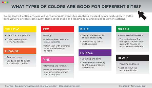 Website colors infographic